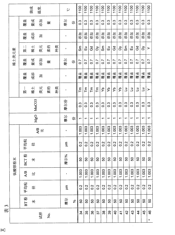 Figure CN101517672BD00211