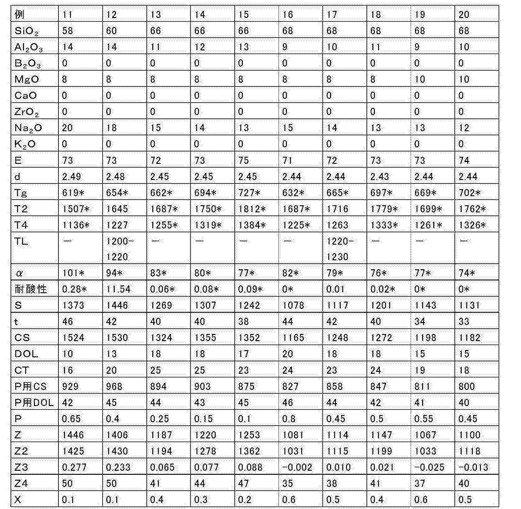 Figure CN107698141AD00171