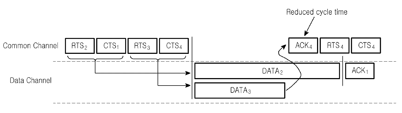 Figure R1020060034721