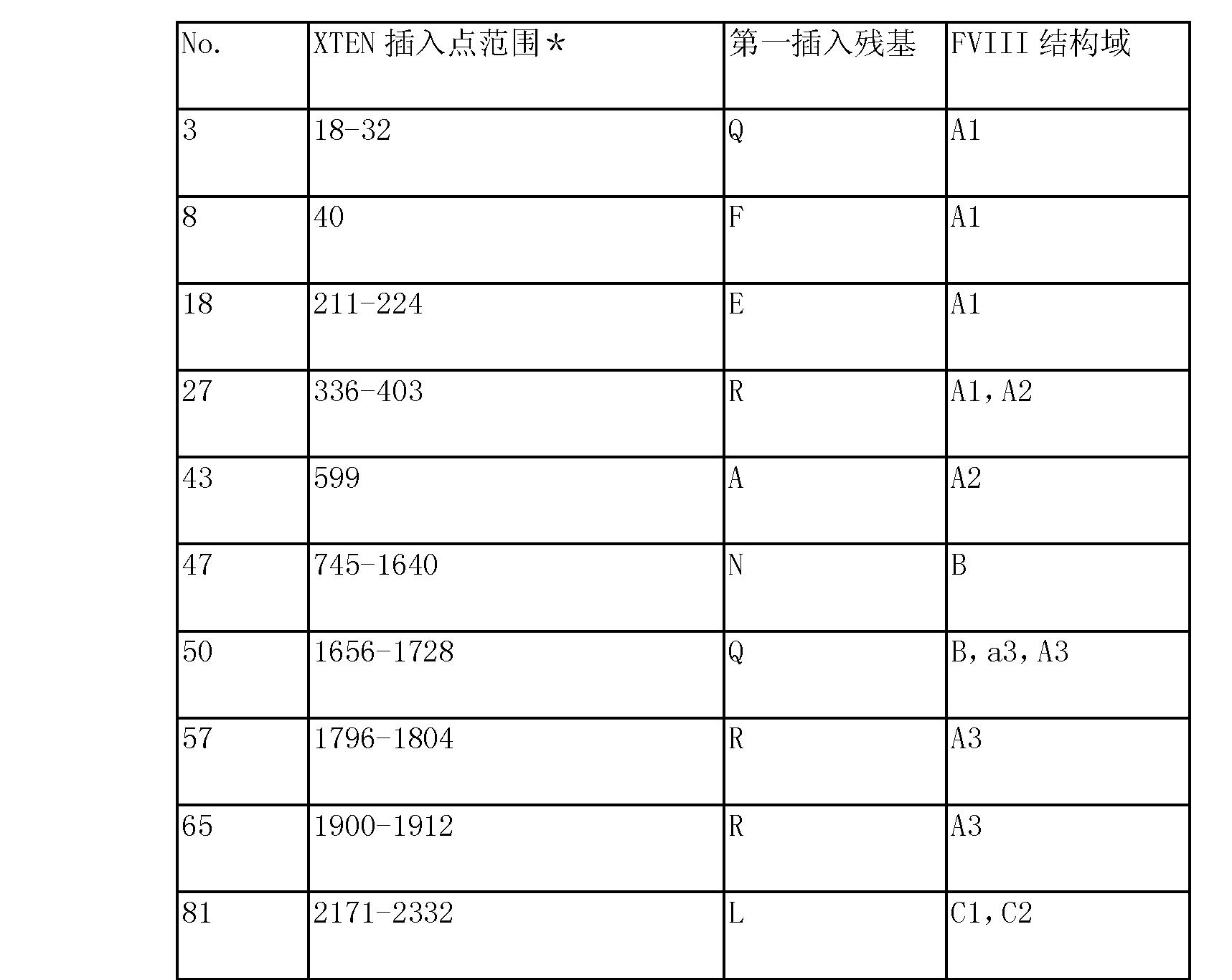 Figure CN104661674AD00891