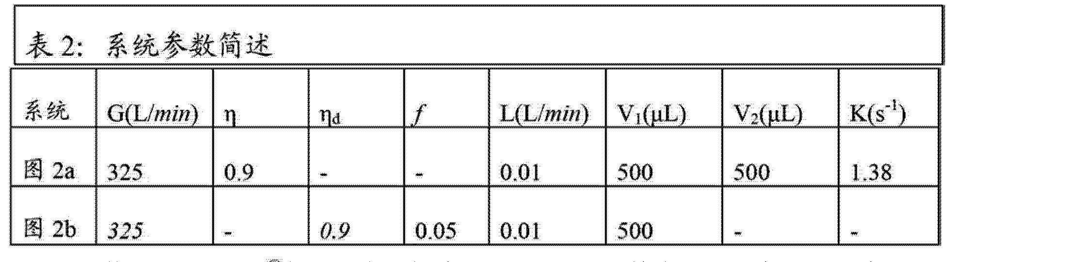 Figure CN103119417AD00132
