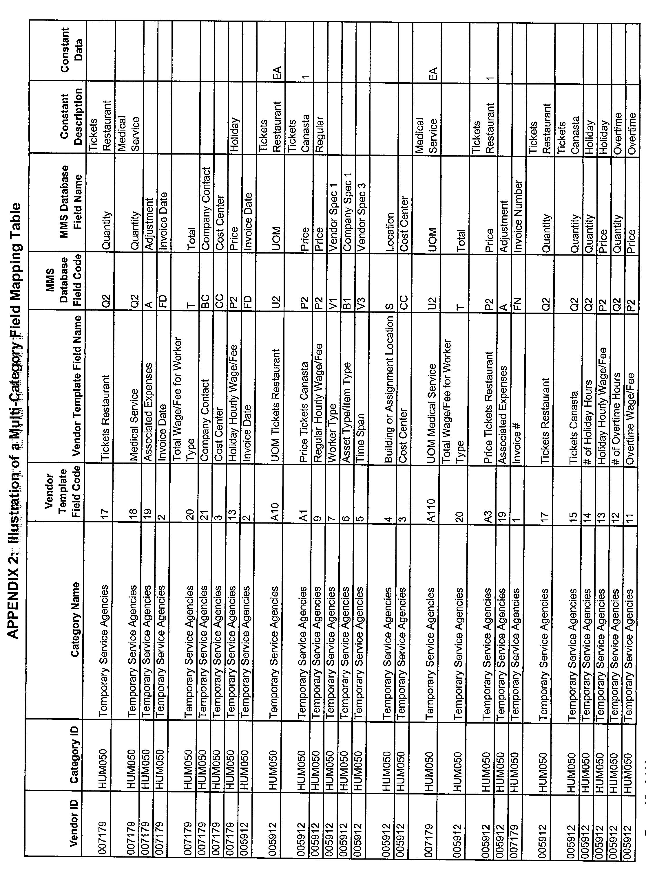 Figure US20020128938A1-20020912-P00026