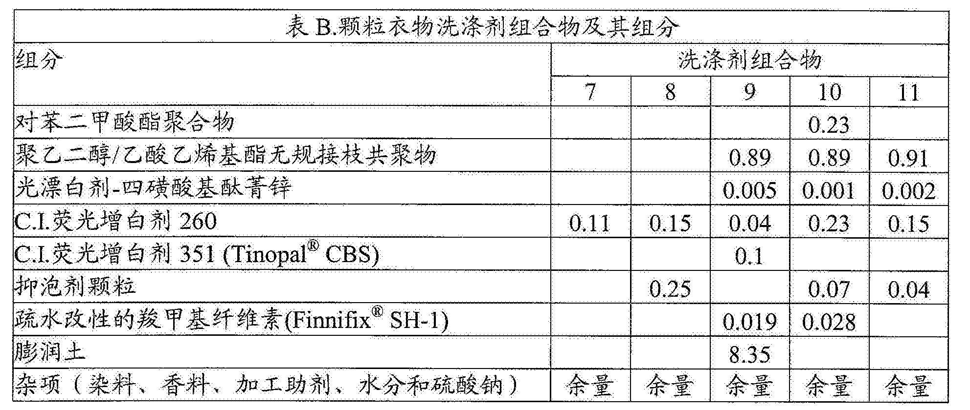 Figure CN103764823BD01721