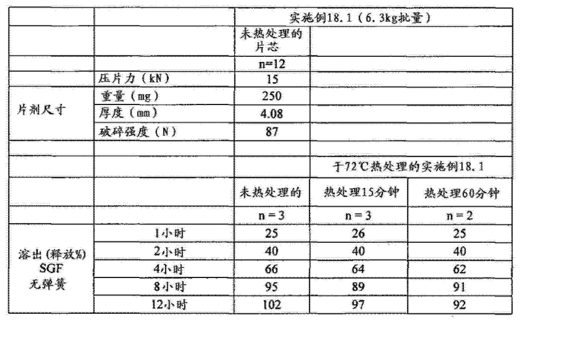 Figure CN102743355BD01332