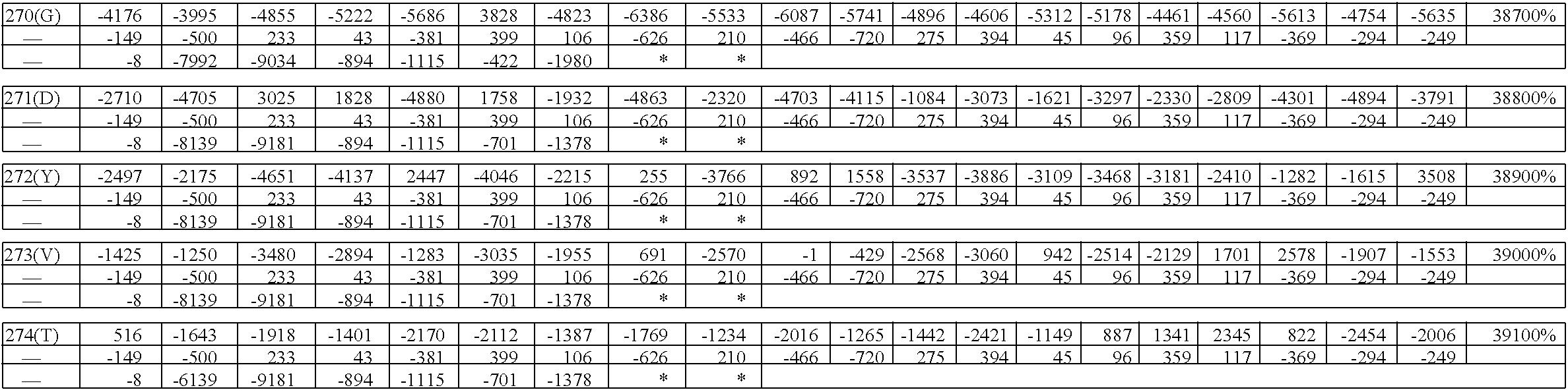 Figure US08945899-20150203-C00050