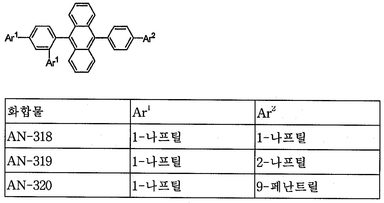Figure 112006030372375-pct00022