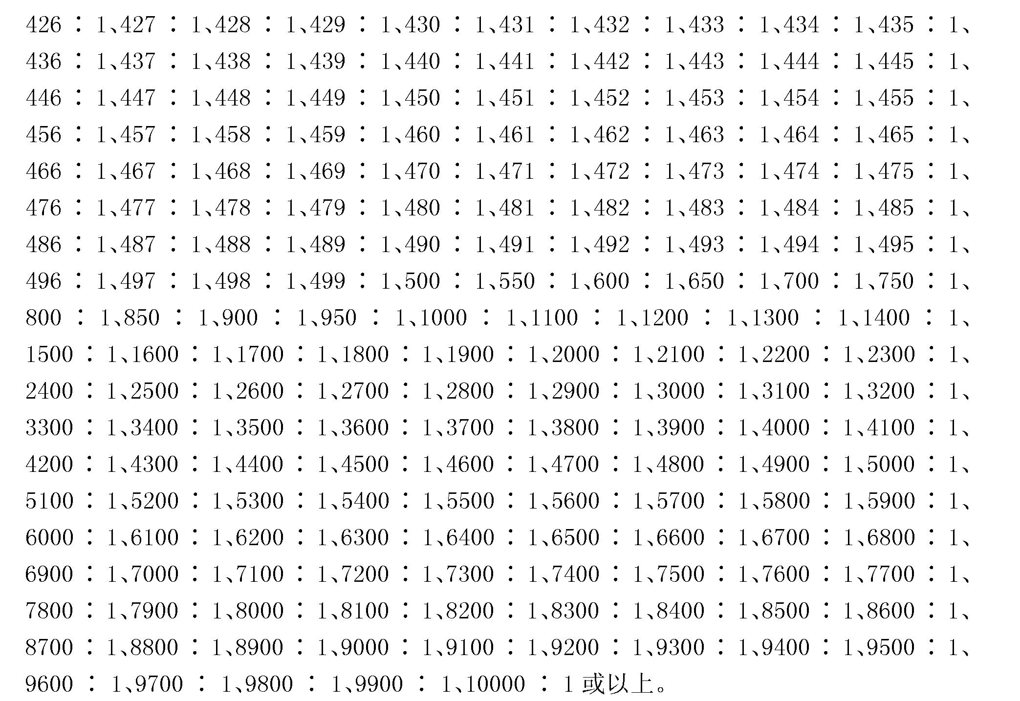 Figure CN101686939BD00321