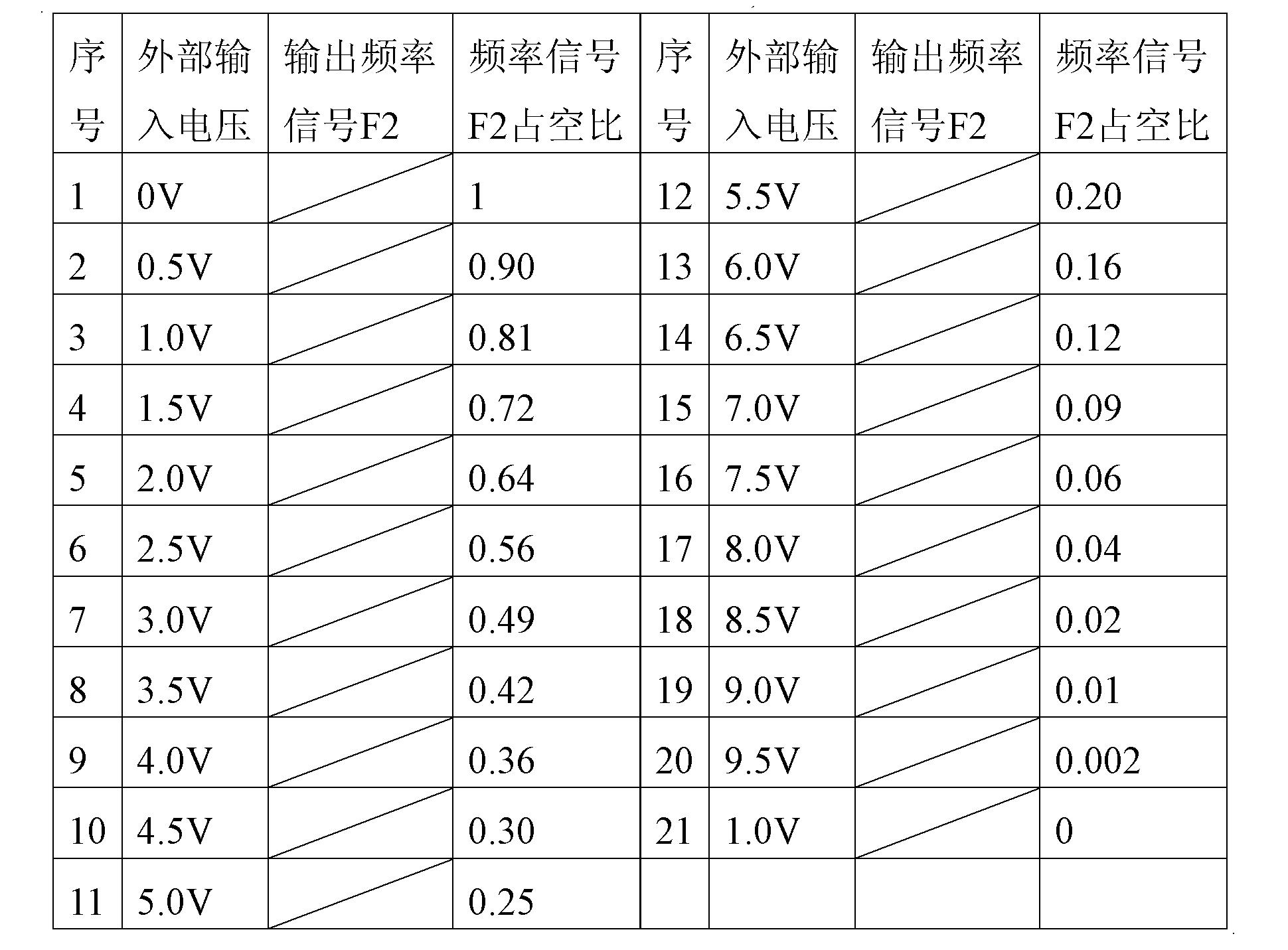 Figure CN102497705BD00081