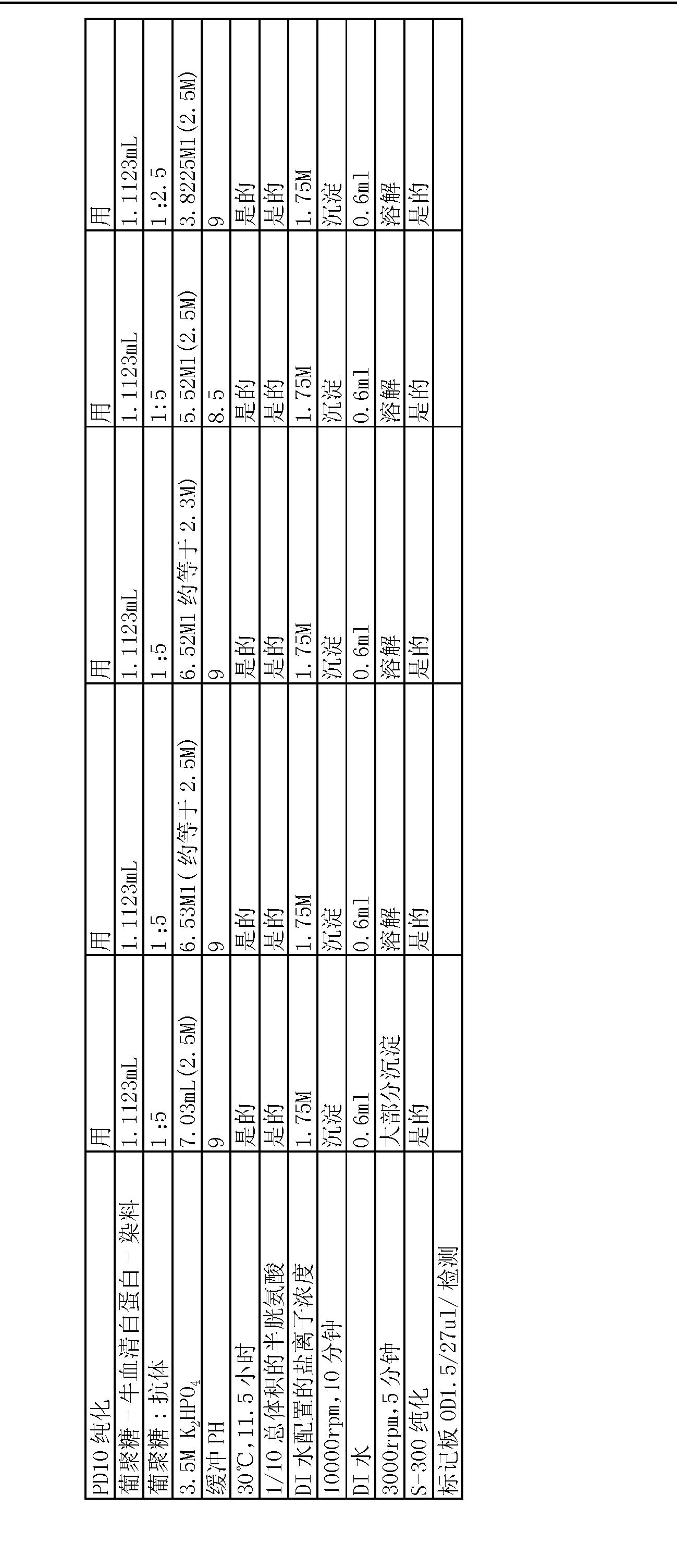 Figure CN101395473BD00221