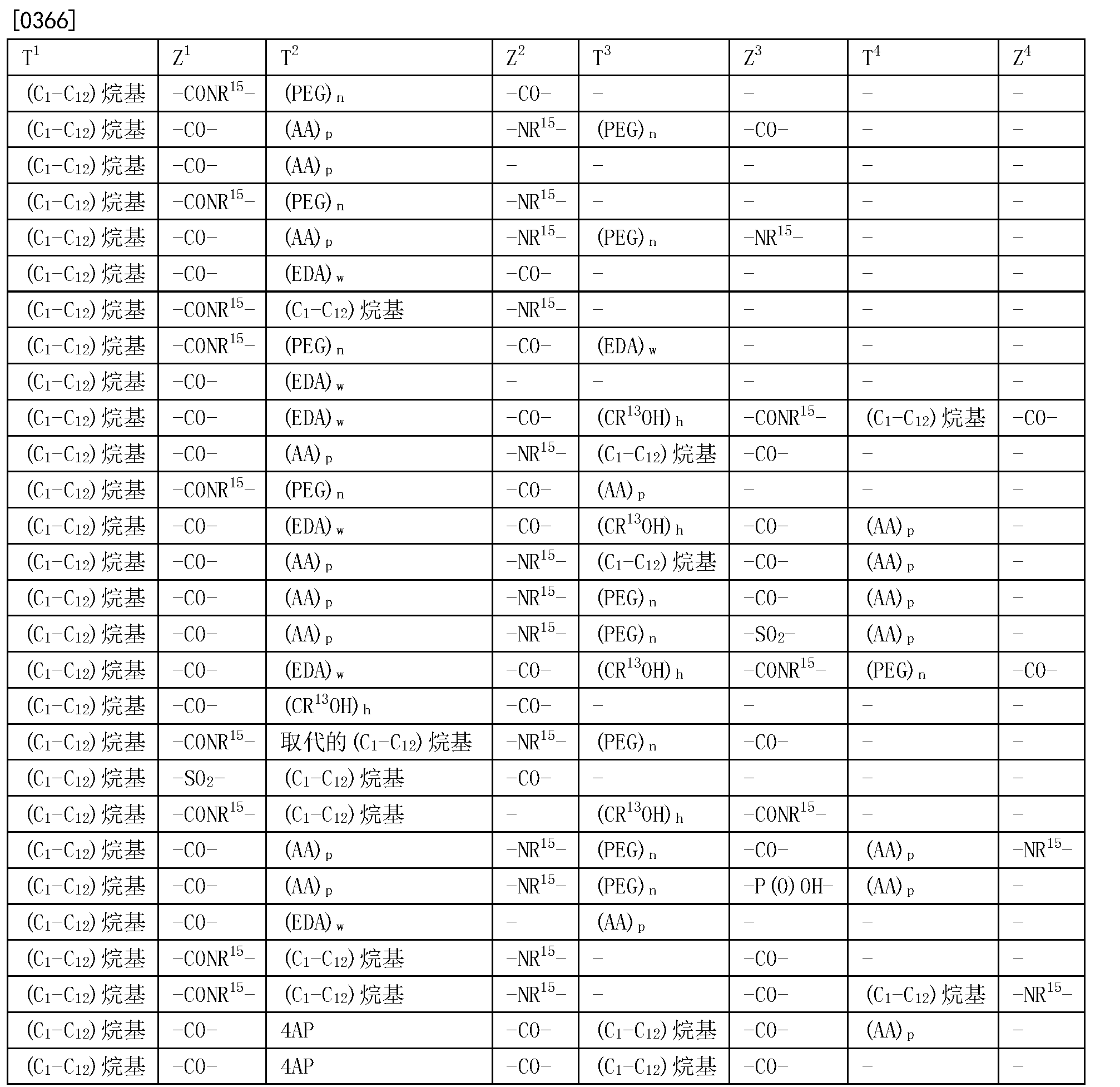 CN106456608A - Anti-HER2 antibody-maytansine conjugates and methods