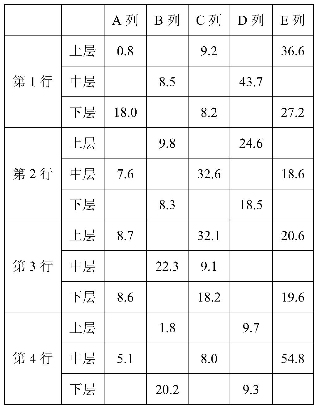 Figure PCTCN2019084964-appb-000001