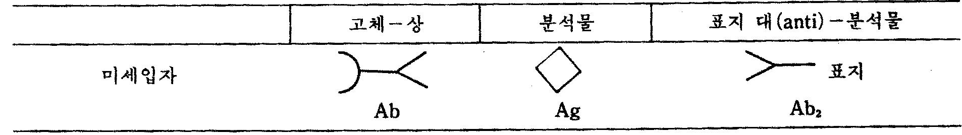 Figure kpo00001