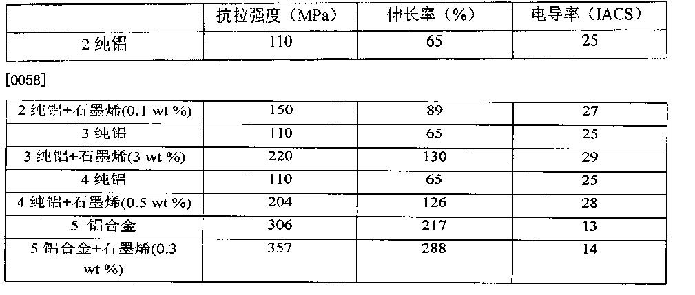 Figure CN105063402AD00071
