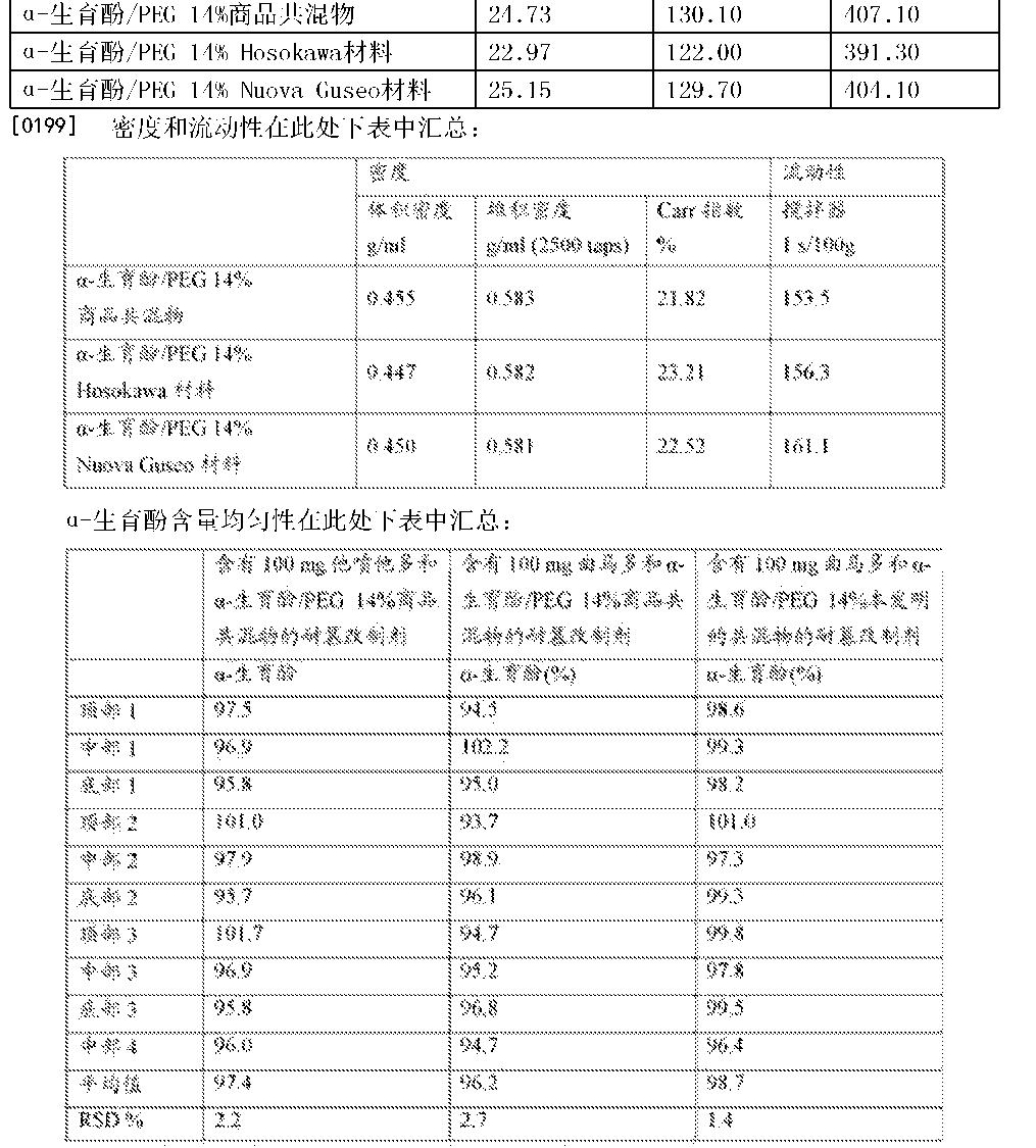 Figure CN105934241AD00241