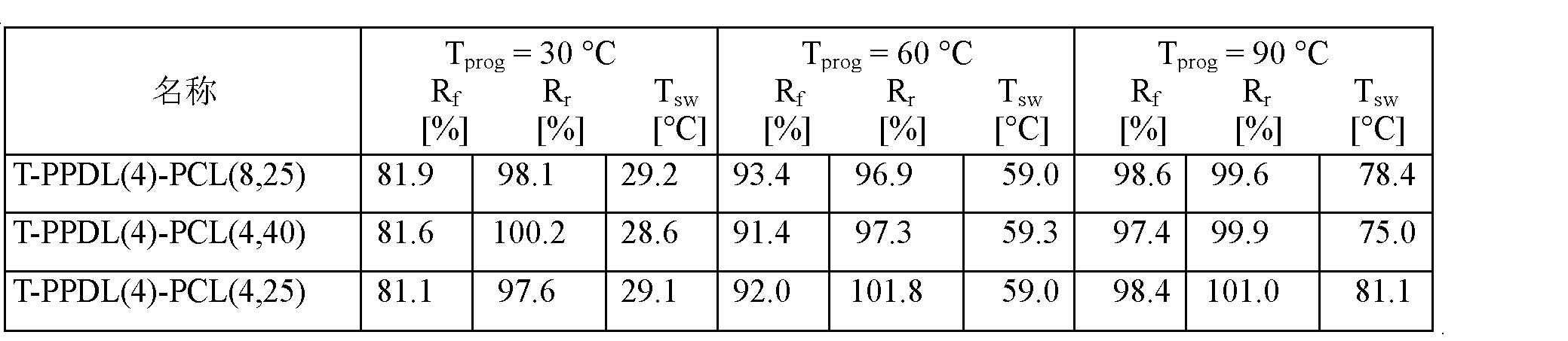 Figure CN102202865AD00193