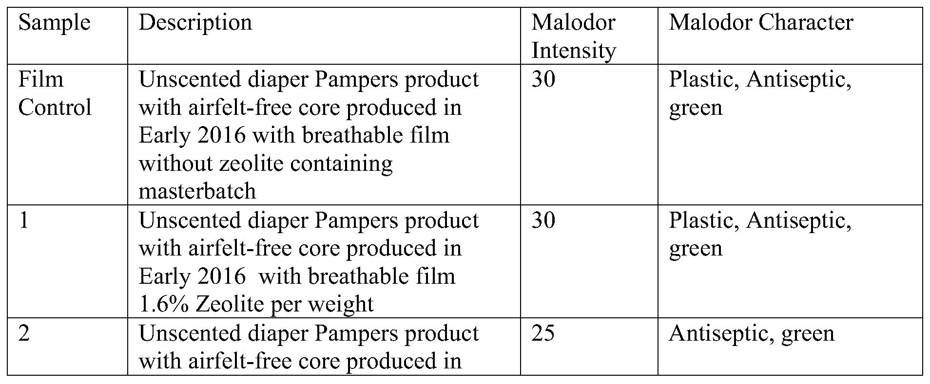 Figure PCTCN2016085985-appb-000005