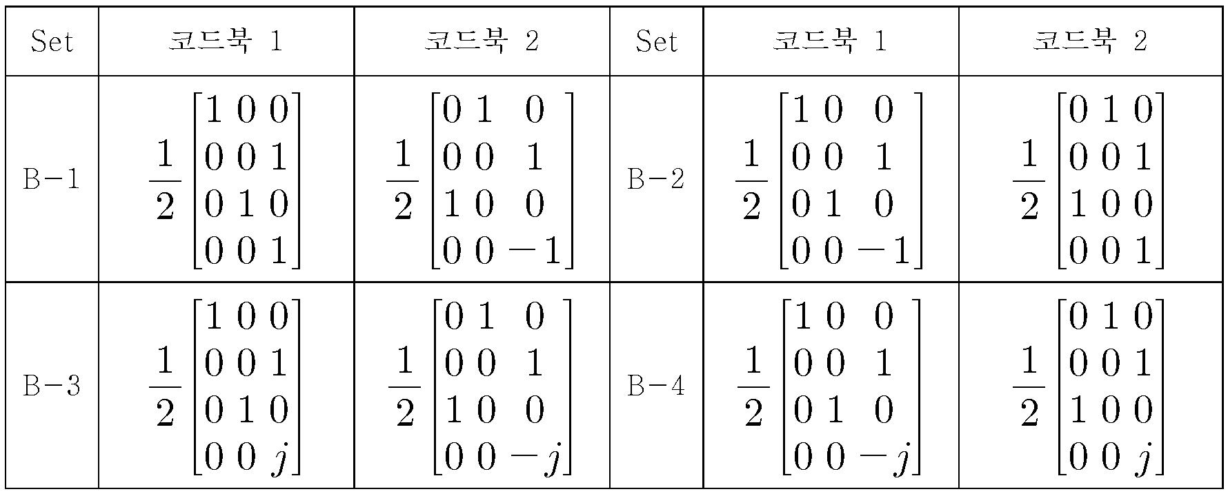 Figure 112010009825391-pat00038