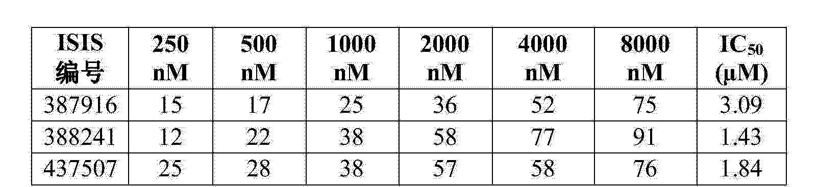 Figure CN104894129AD00452