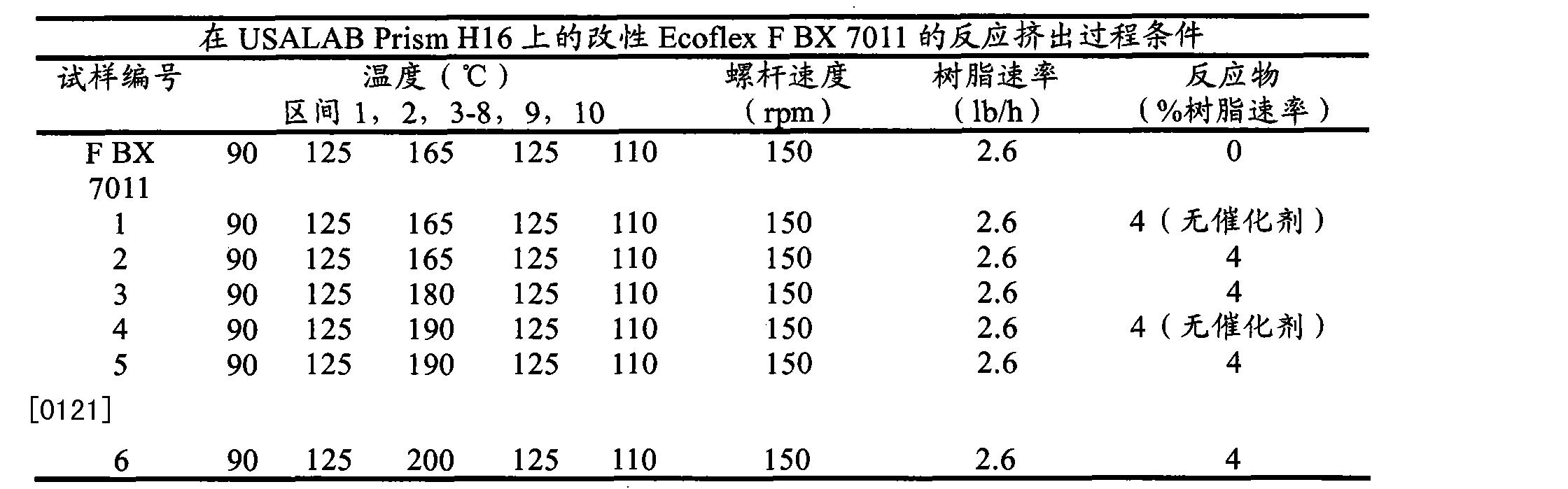 Figure CN101784711BD00192