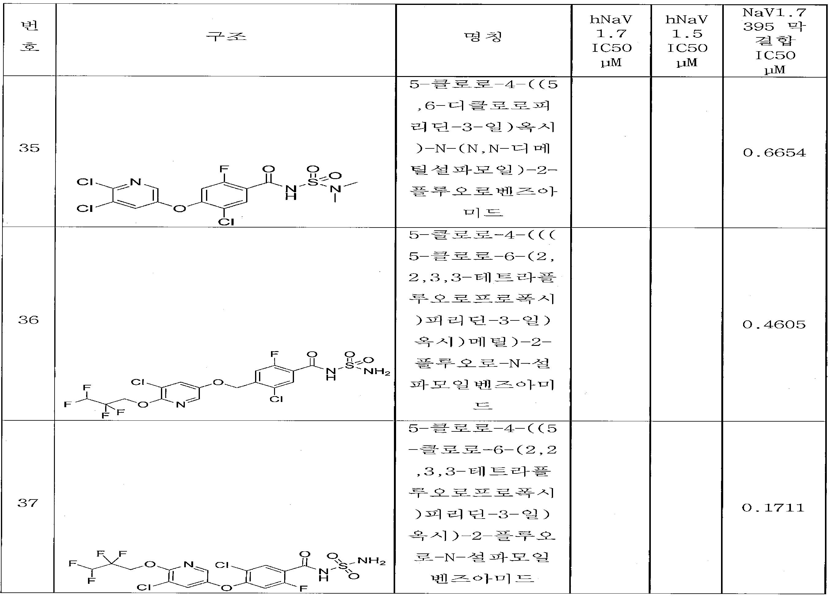 Figure 112015011690175-pct00174