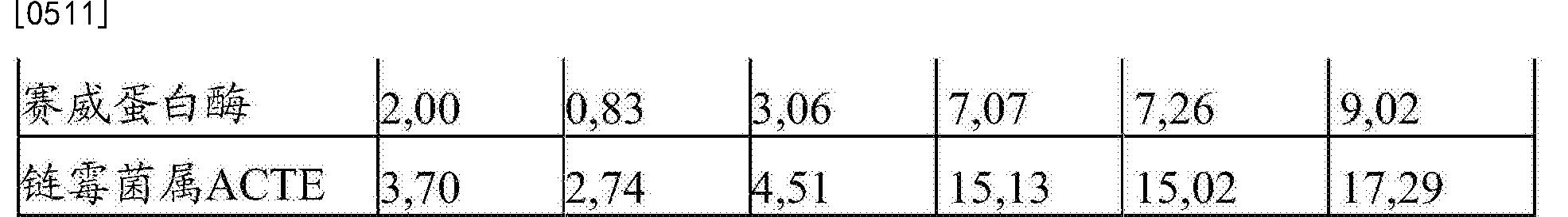 Figure CN104271726BD00591
