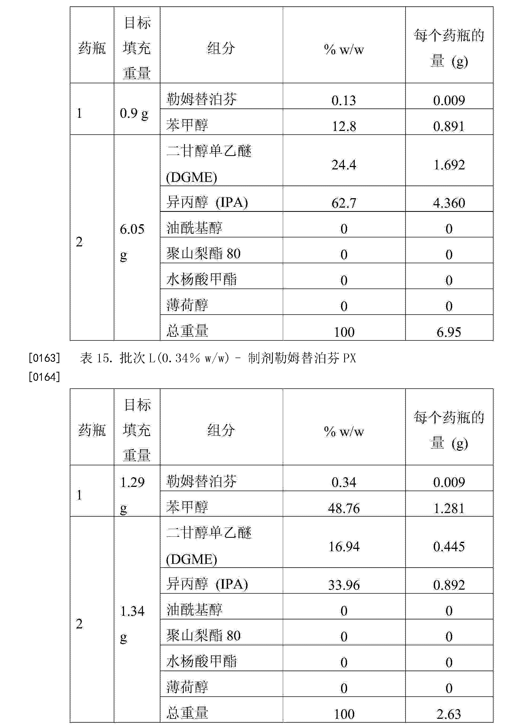 Figure CN104703624AD00311