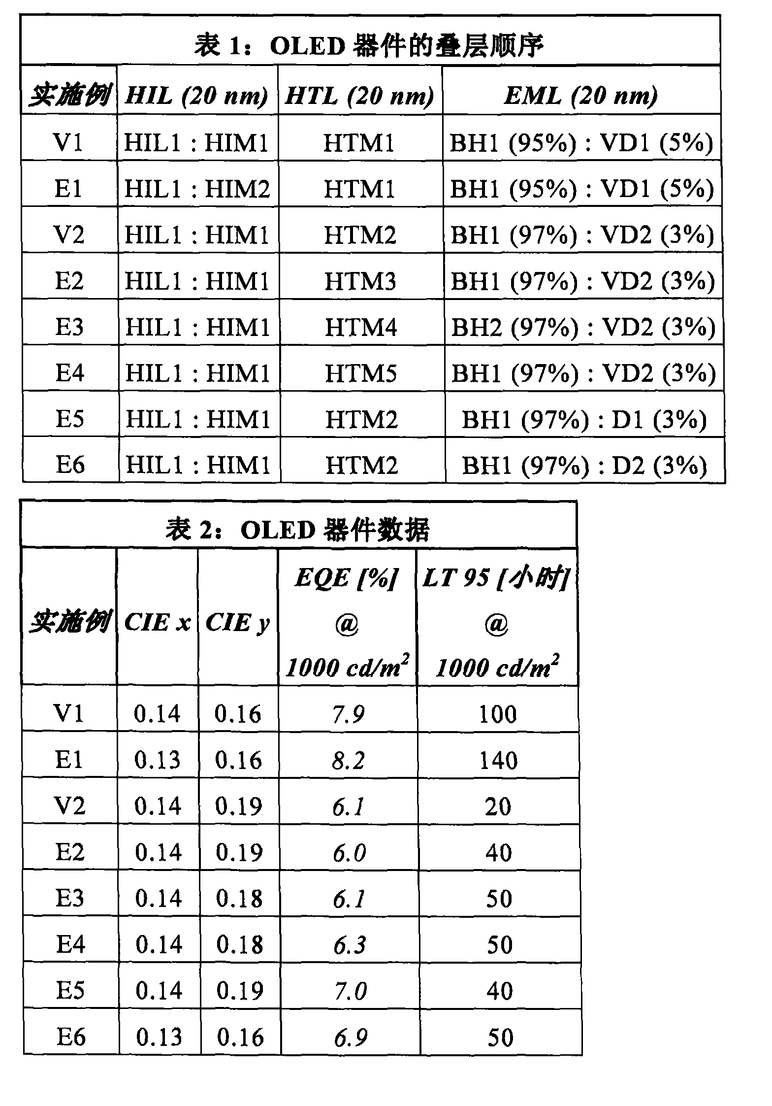 Figure CN107949561AD00591