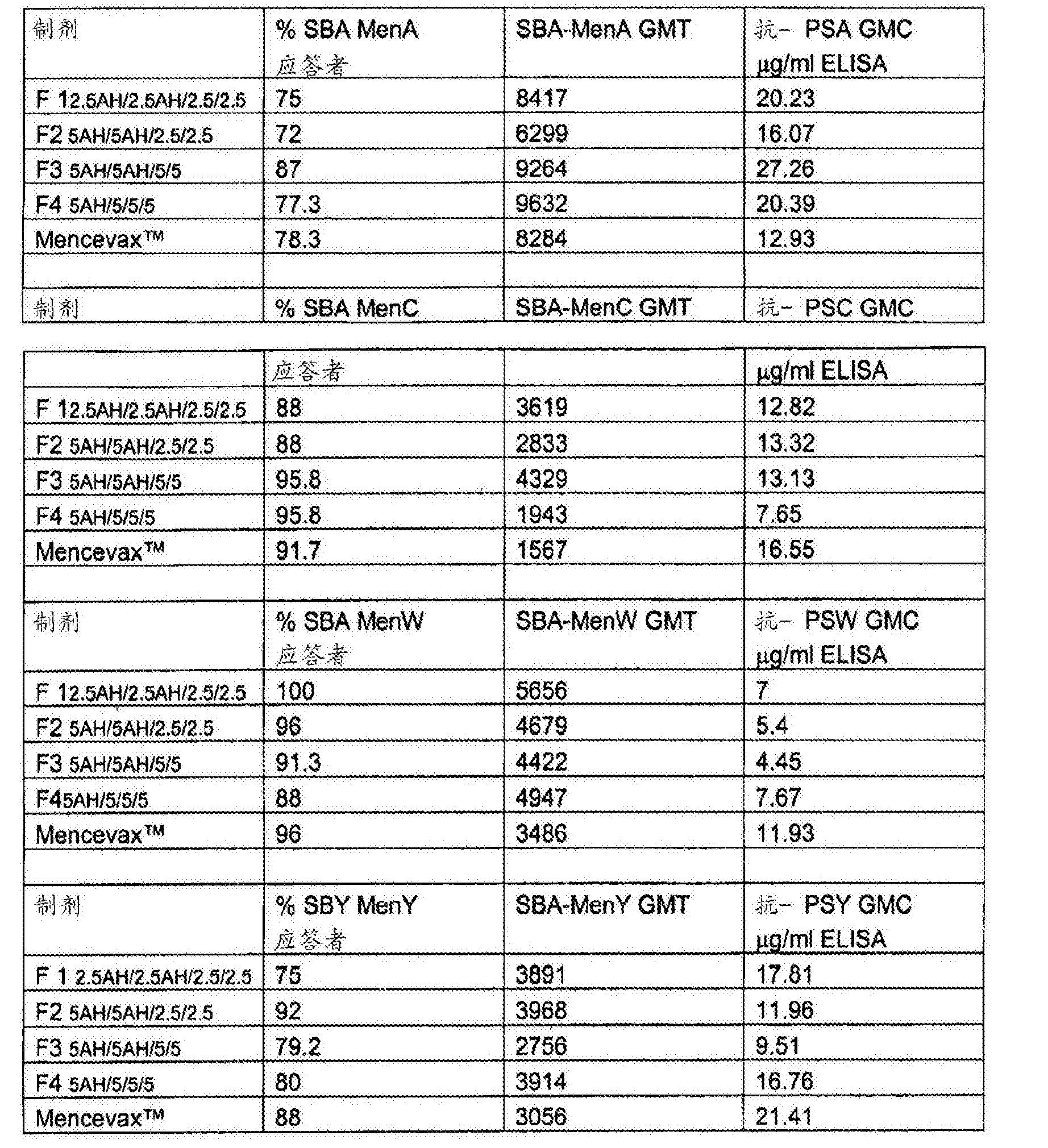Figure CN102526723BD00391