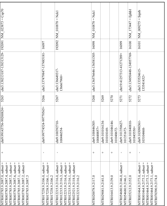 Figure imgf000953_0001