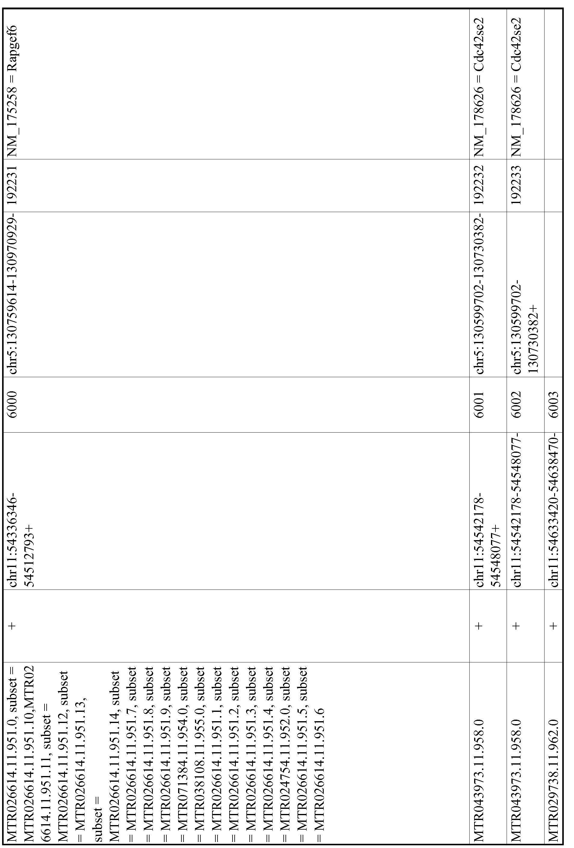 Figure imgf001080_0001
