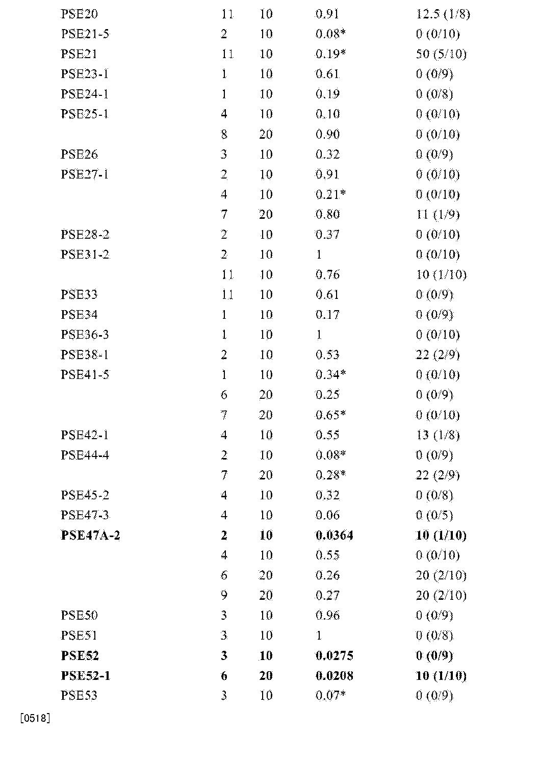 Figure CN105142666AD00531