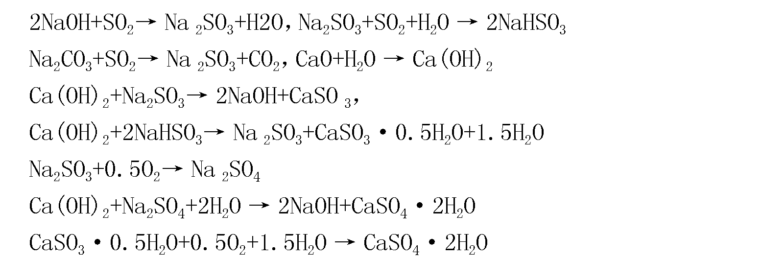 Figure CN105080321AD00051