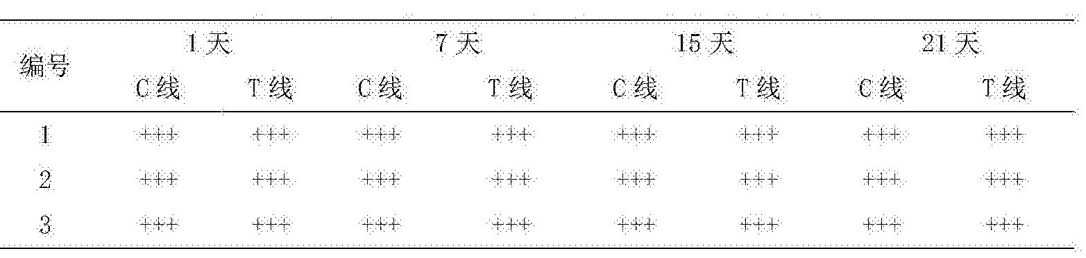 Figure CN106370871AD00112