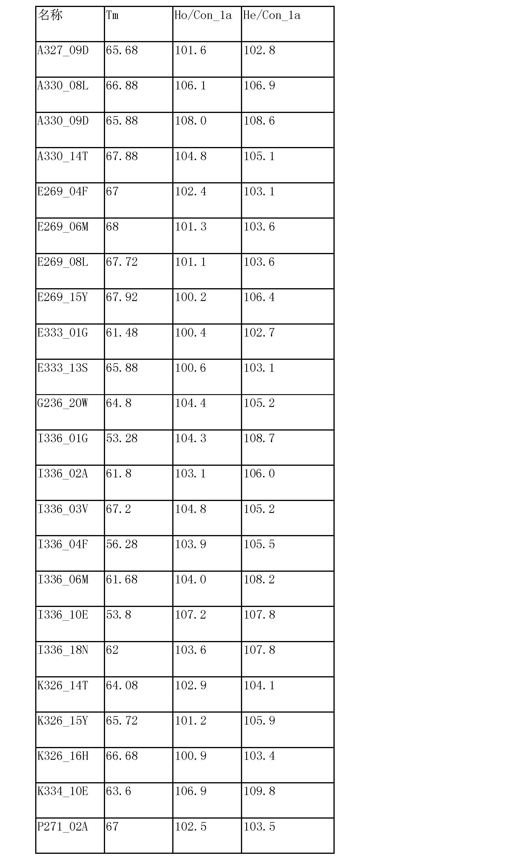 Figure CN103827300AD01281