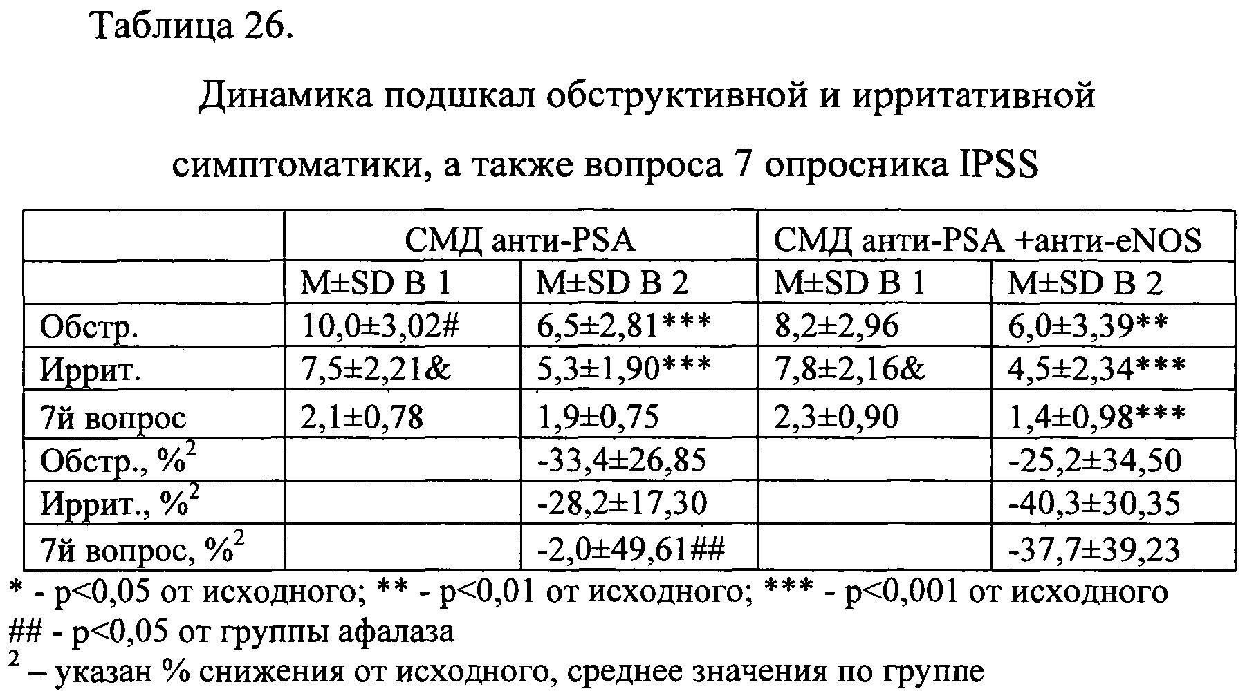 Figure 00000043