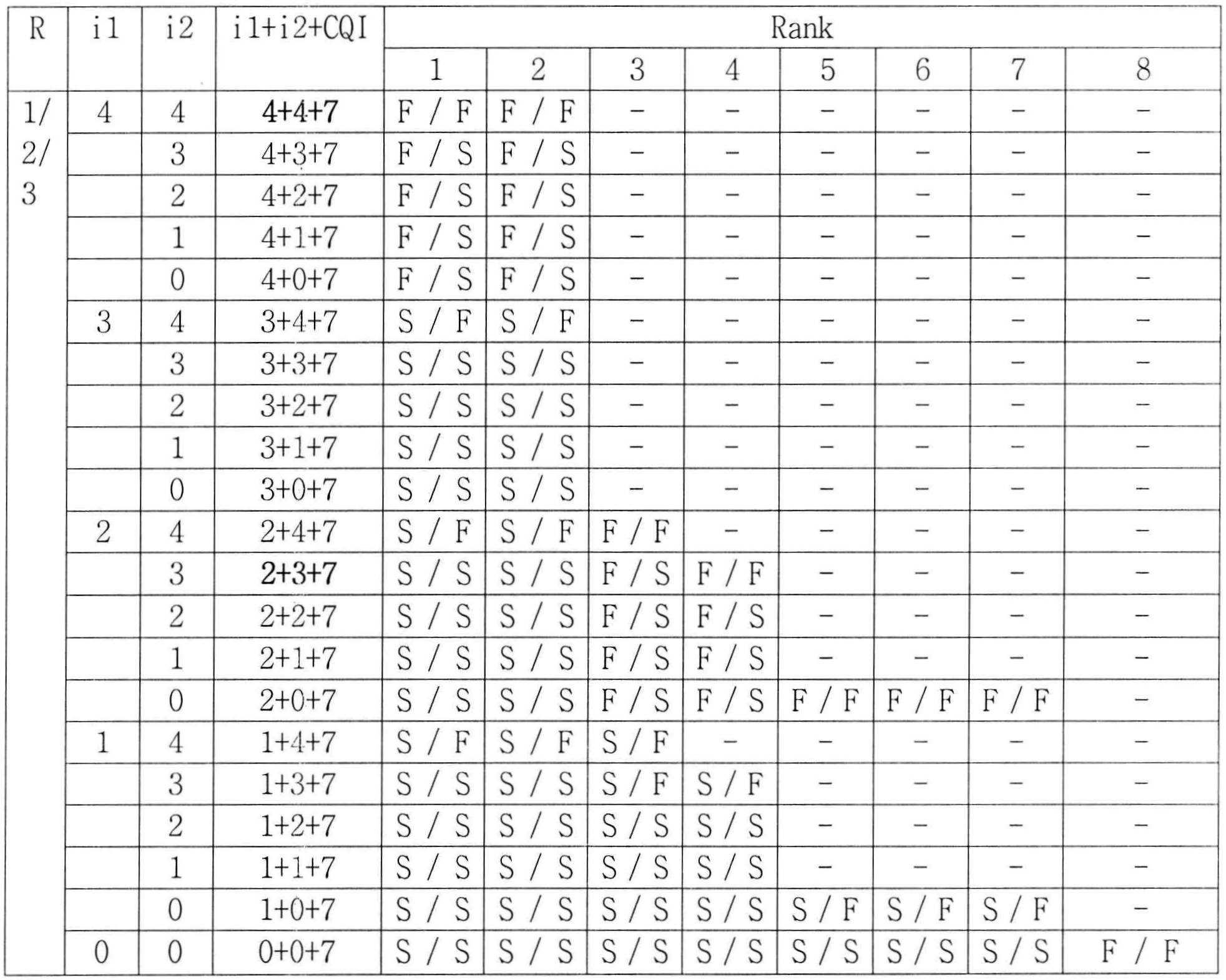 Figure 112011502812217-pat00040