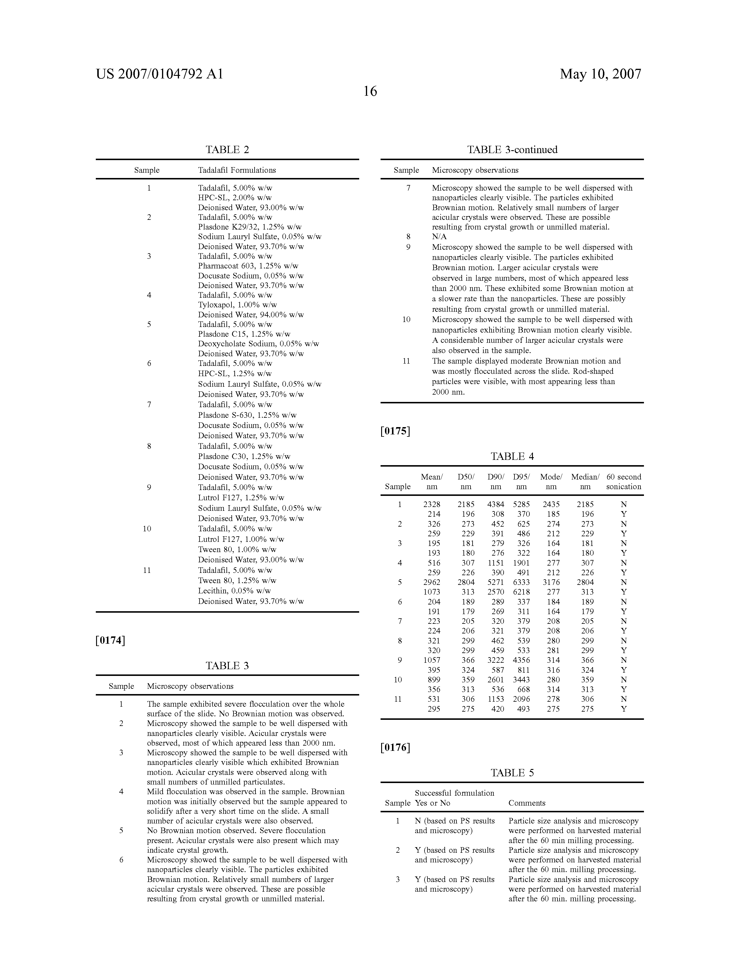 Cialis composition