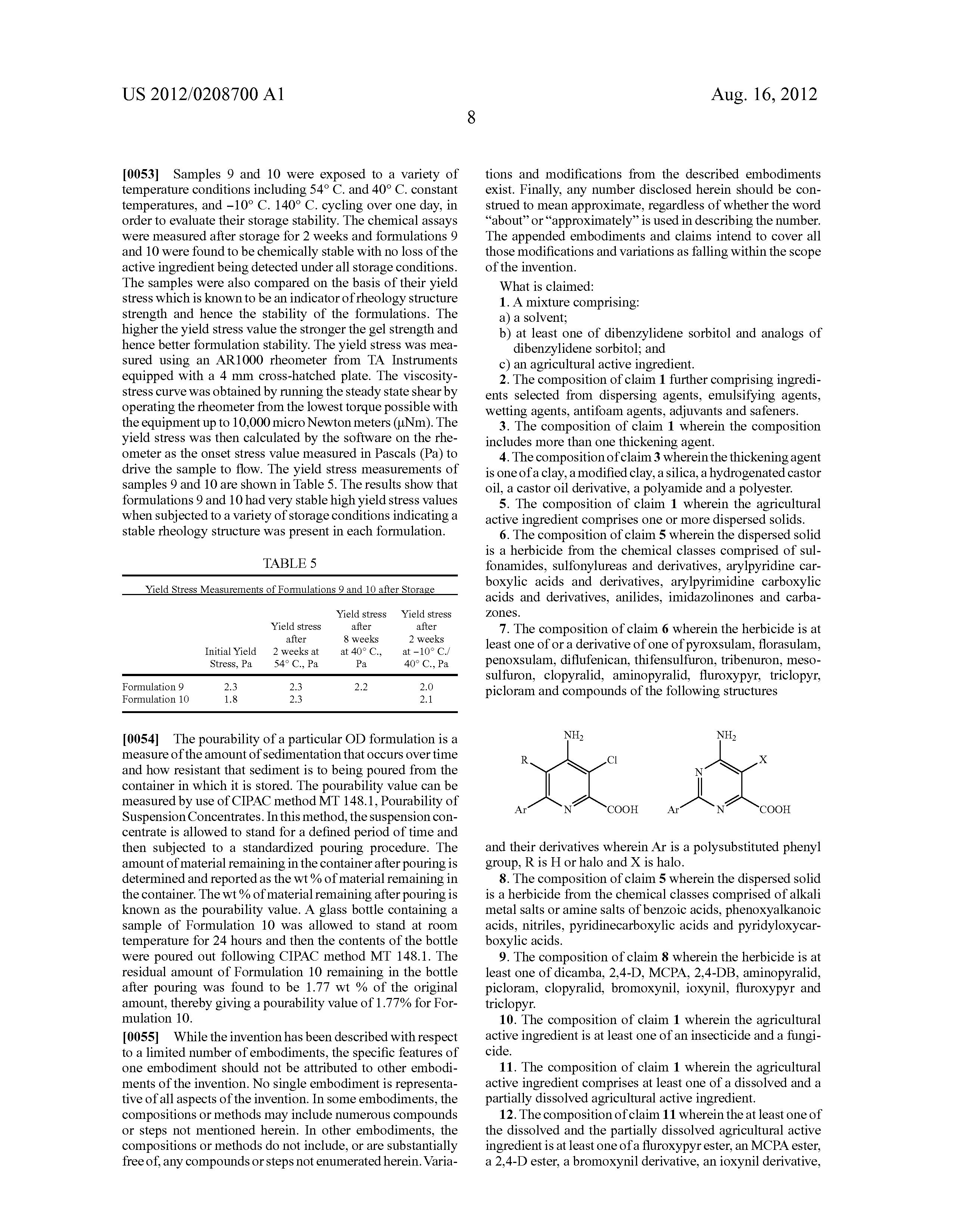 Patent US20120208700