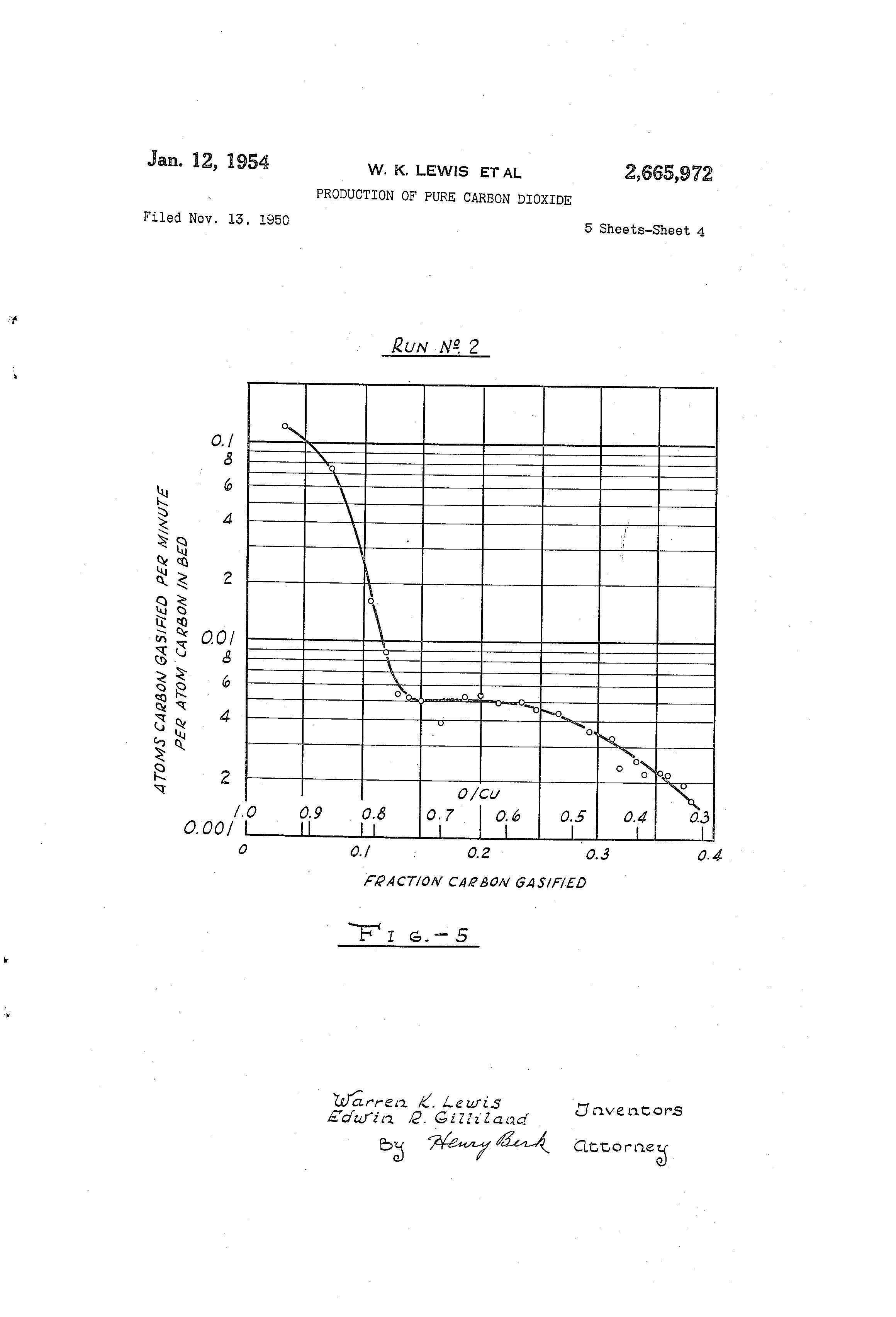 Patent US2665972 - Production of pure carbon dioxide - Google Patents