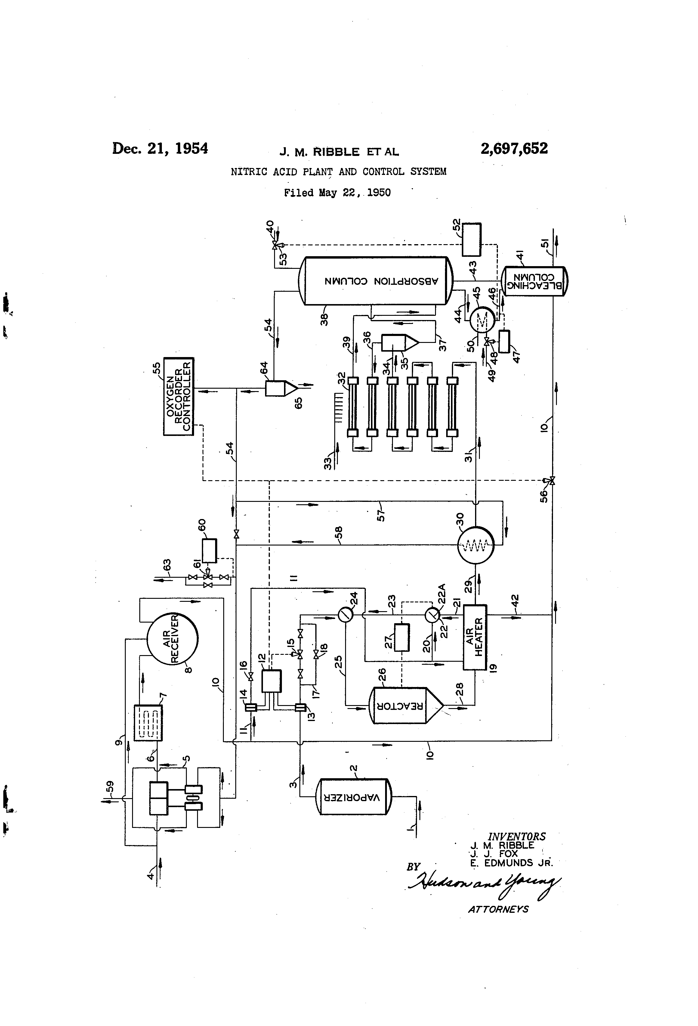 89 Process Flow Diagram Of Nitric Acid Production  Process Nitric Flow Of Production Diagram