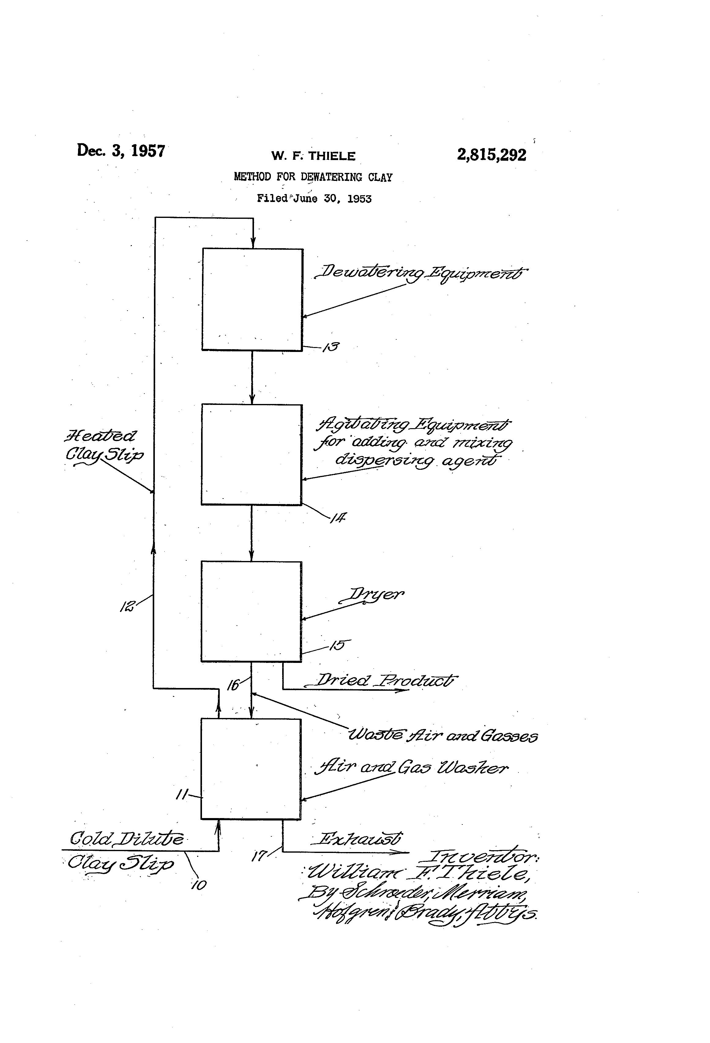 Brevet US2815292 - Method for dewatering clay - Google Brevets