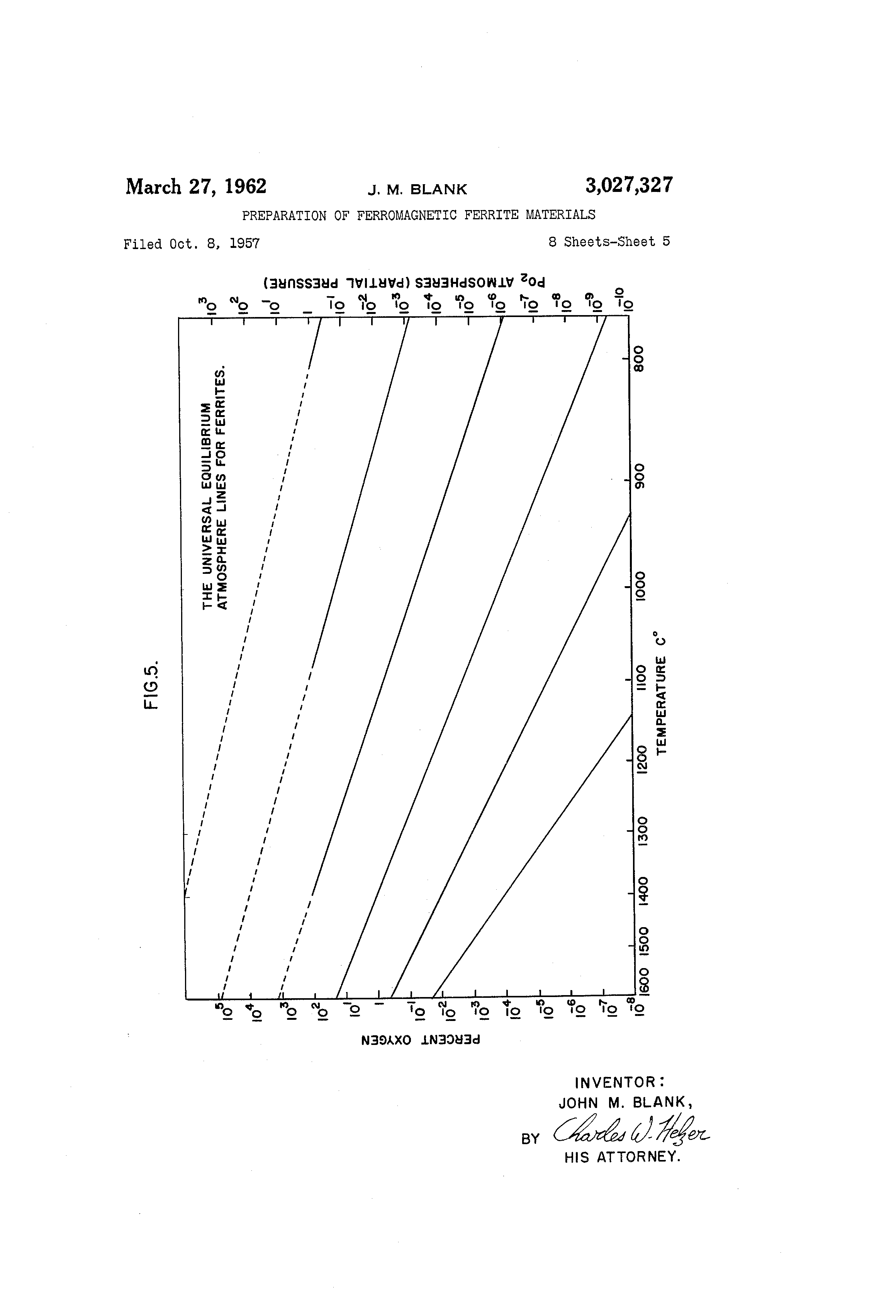 Patent US3027327 - Preparation of ferromagnetic ferrite materials
