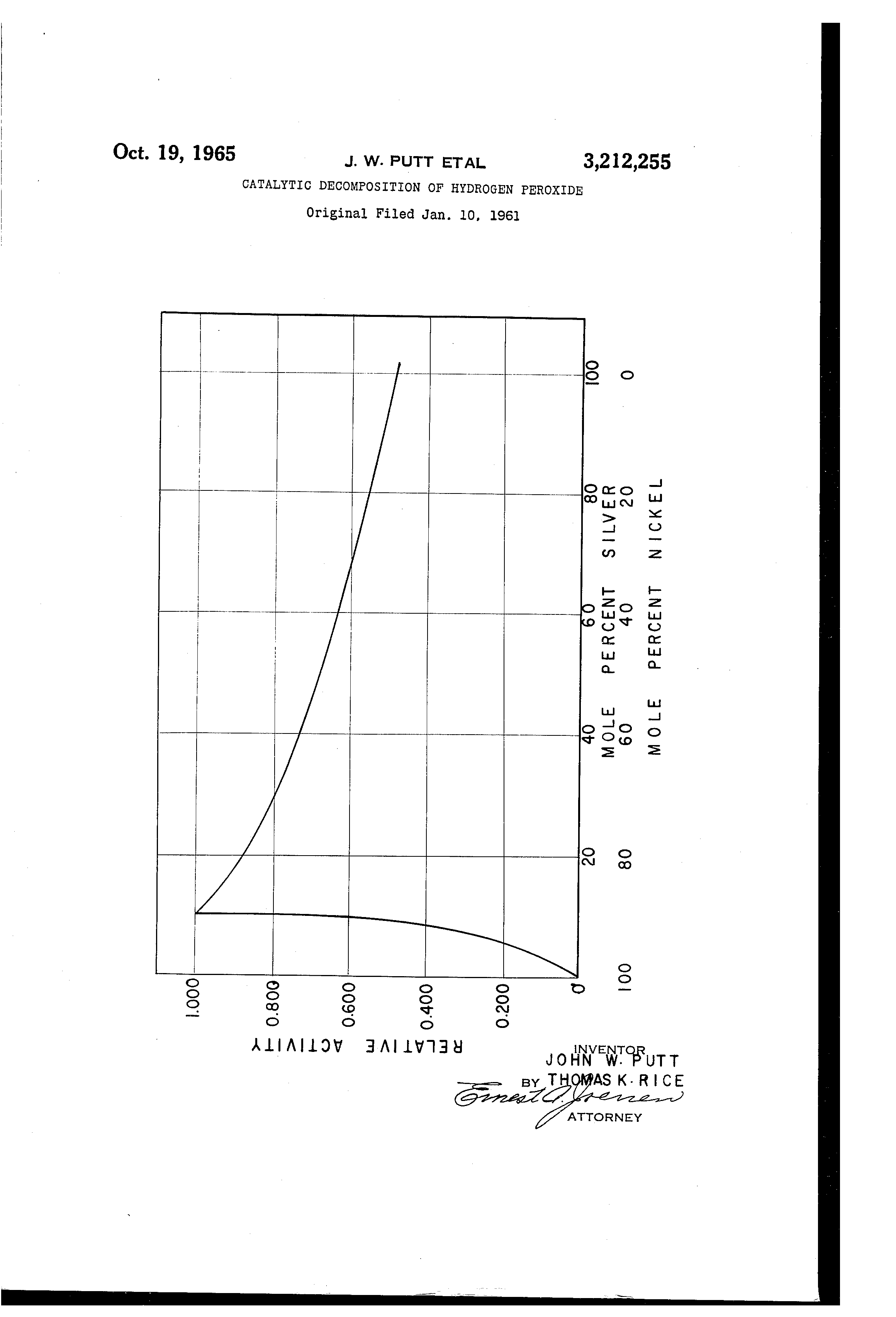 Patent US3212255 - Catalytic decomposition of hydrogen peroxide ...