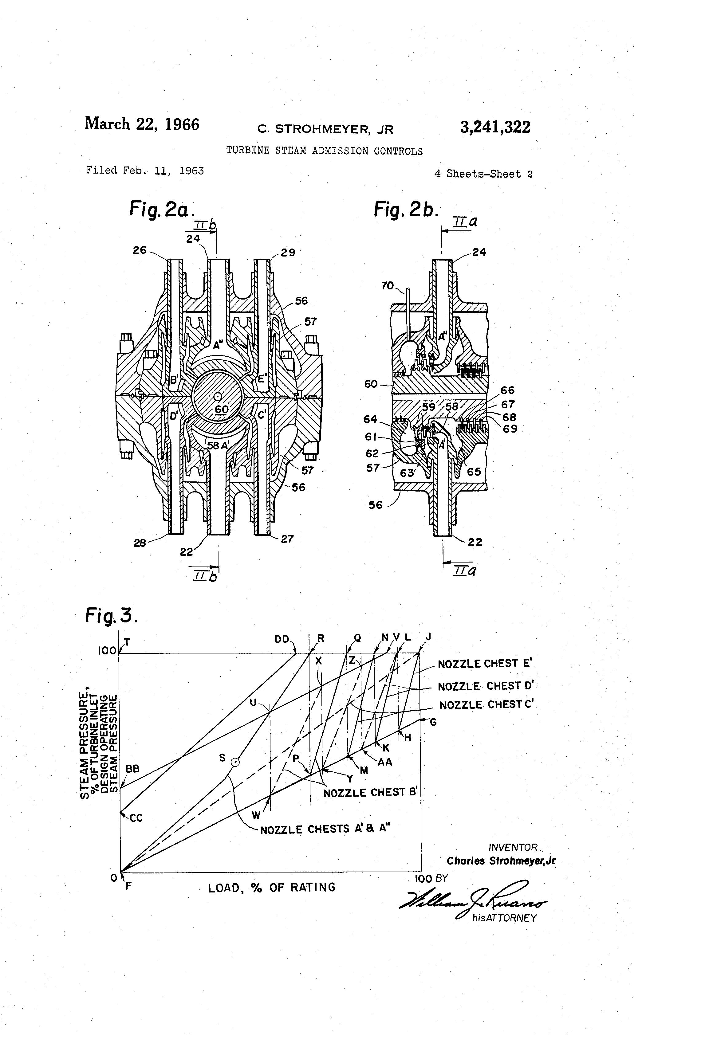 Patent US Turbine steam admission controls Google Patenten