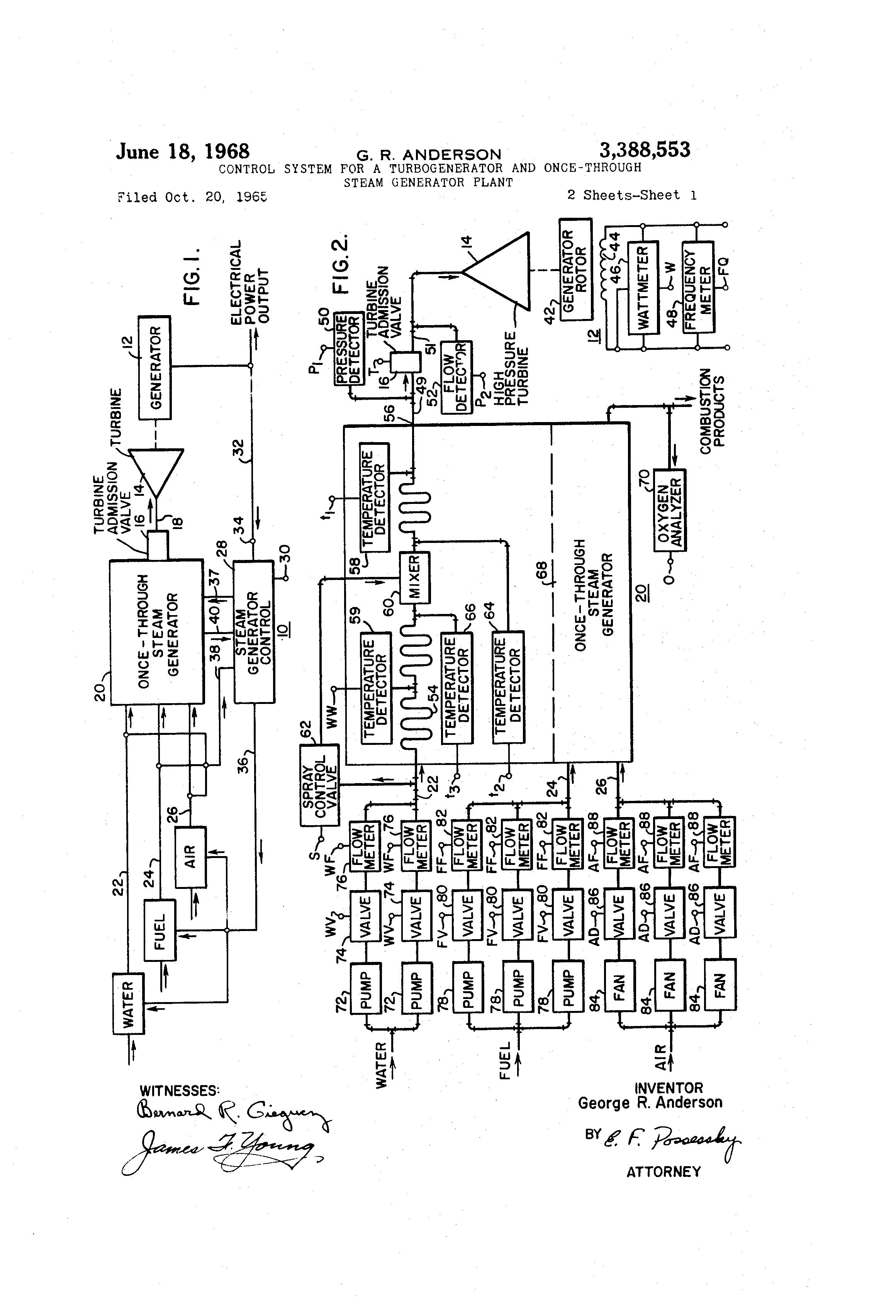 Patent US Control system for a turbogenerator and once