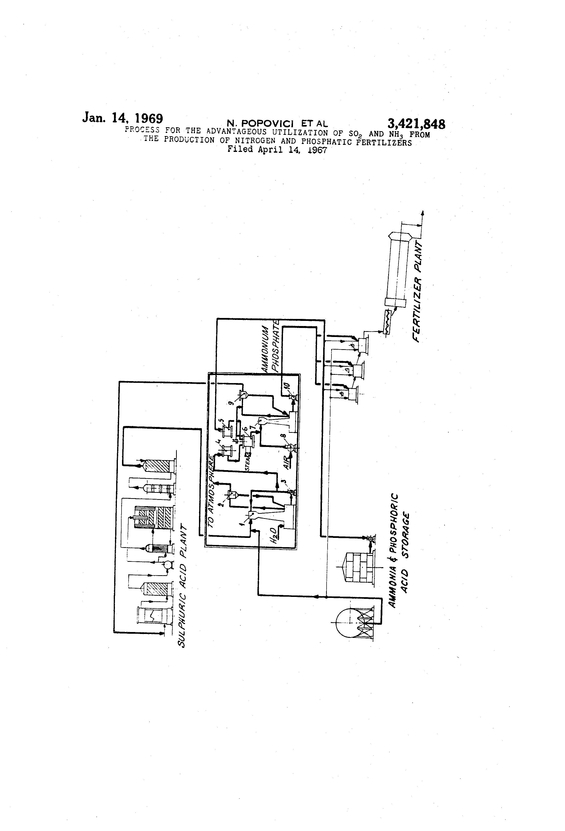Patent US3421848 - Process for the advantageous utilization of so2