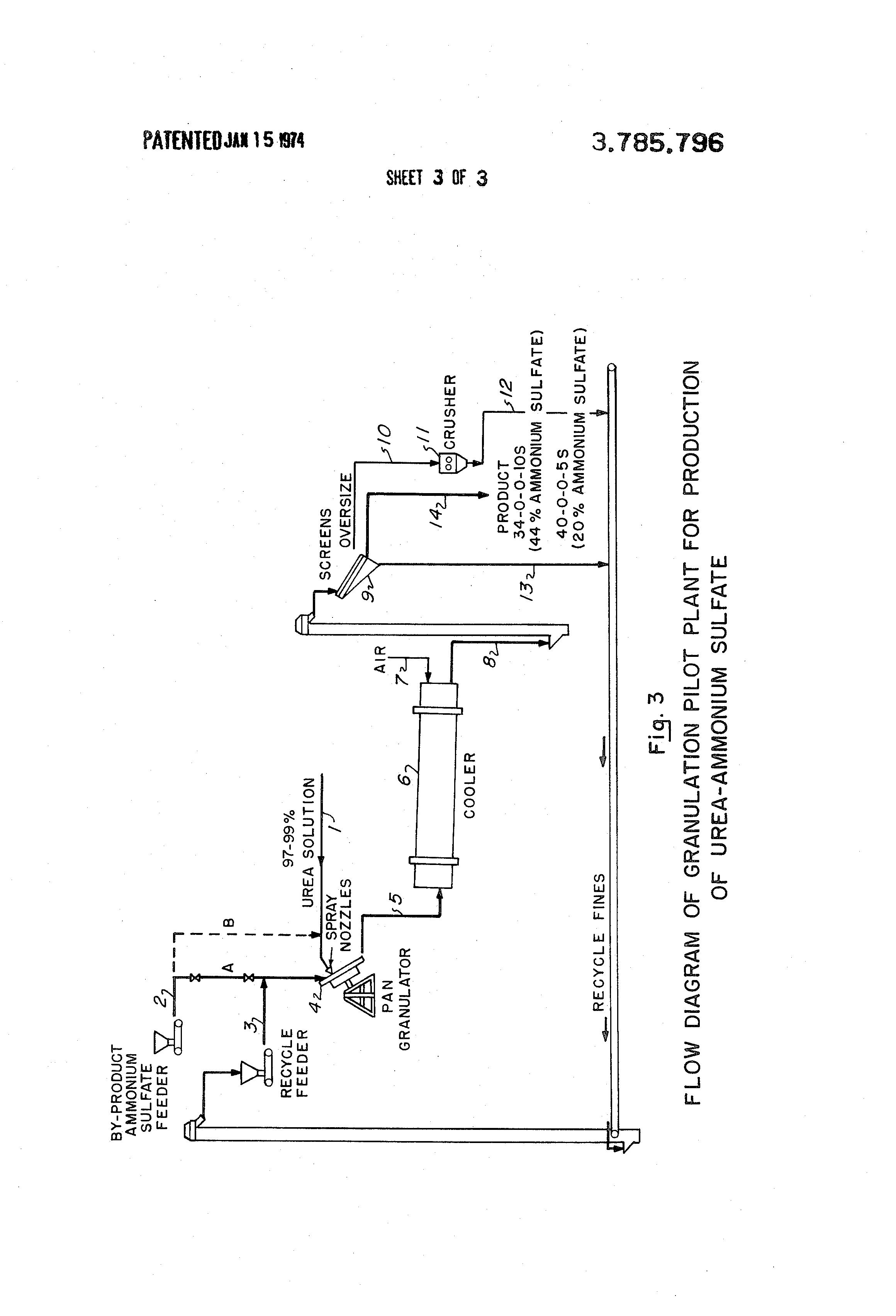 patent us3785796