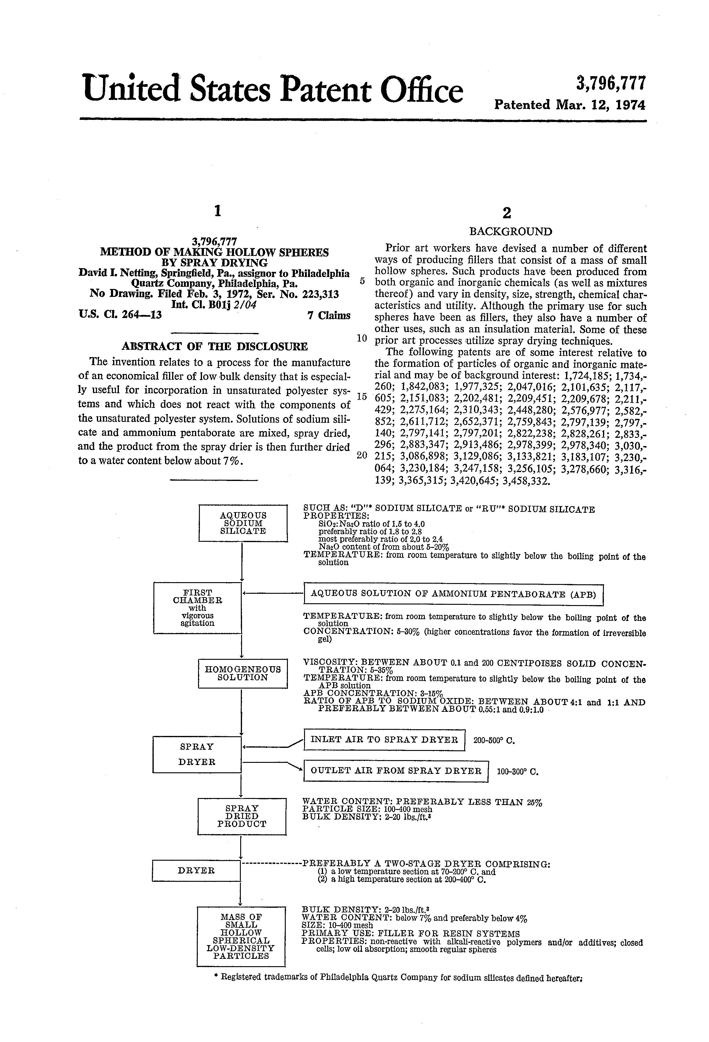 brevet us3796777 method of hollow spheres by