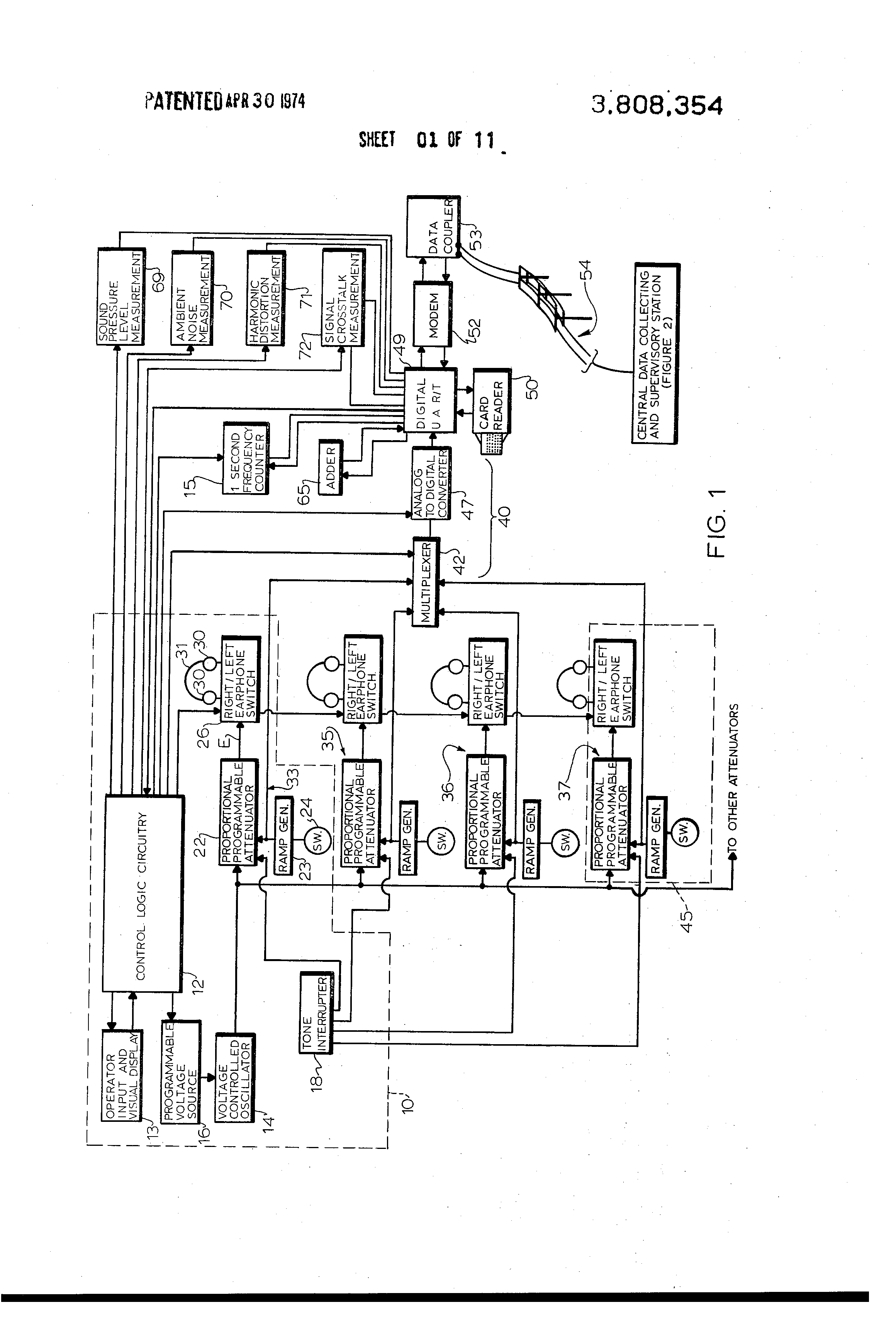 US3808354 1 patent us3808354 computer controlled method and system for true gdm 72f wiring diagram at fashall.co