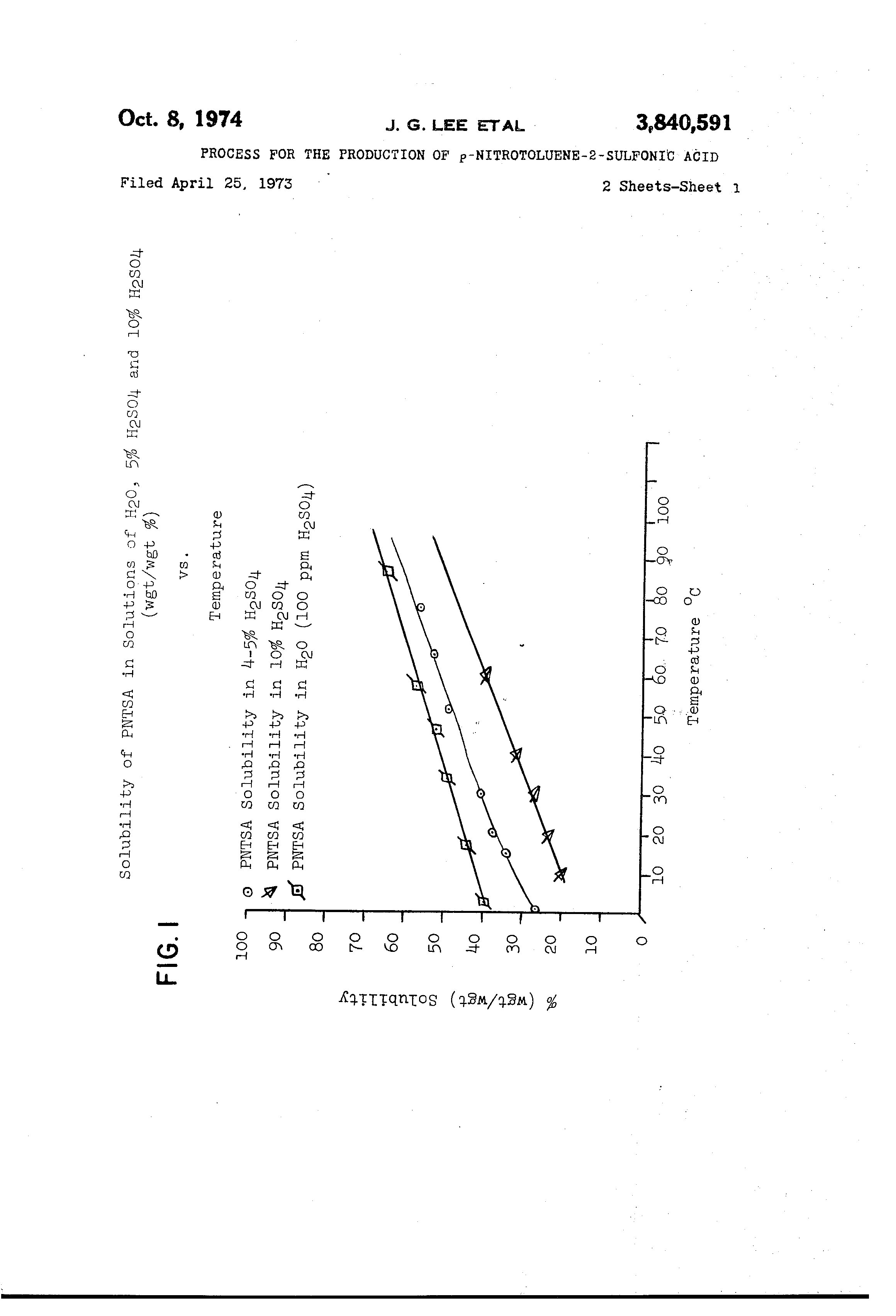 Patent US3840591 - Process for the production of p-nitrotoluene-2